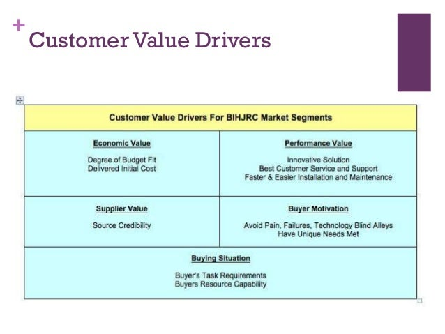 Customer Value Marketing – outbound is more important than inbound in B2C