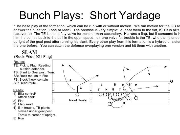 Bunch Plays:  Short Yardage