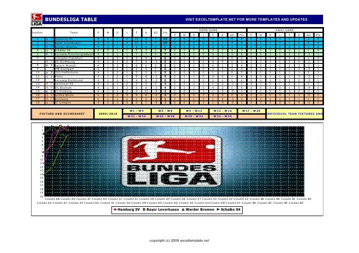 BUNDESLIGA TABLE                                                                          VISIT EXCELTEMPLATE.NET FOR MORE...