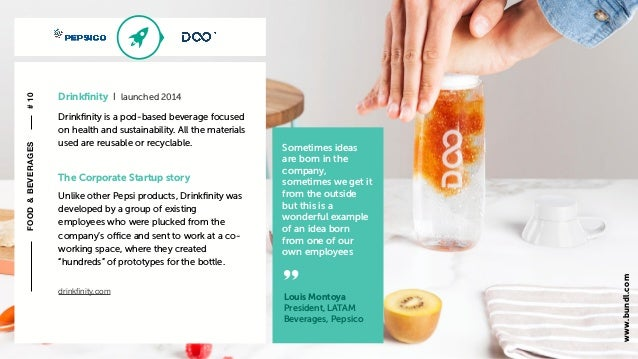 c The Corporate Startup story Unlike other Pepsi products, Drinkfinity was developed by a group of existing employees who w...