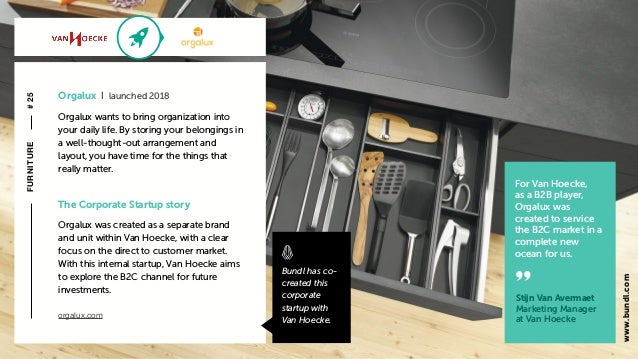c Orgalux wants to bring organization into your daily life. By storing your belongings in a well-thought-out arrangement a...