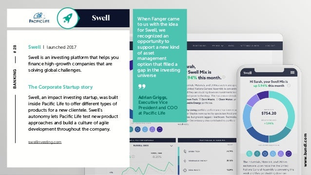 c The Corporate Startup story Swell, an impact investing startup, was built inside Pacific Life to offer different types of...