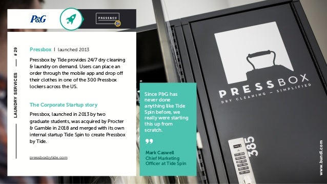 c The Corporate Startup story Pressbox, launched in 2013 by two graduate students, was acquired by Procter & Gamble in 201...