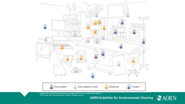environmental cleaning guidelines for healthcare settings