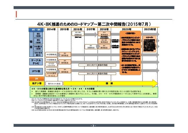 4K/8K時代のVideo over IPとCDN Slide 3
