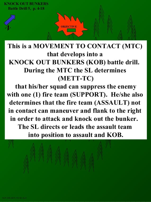 KNOCK OUT BUNKERS Battle Drill 5, p. 4-18  N  OBJECTIVE  This is a MOVEMENT TO CONTACT (MTC) that develops into a KNOCK OU...
