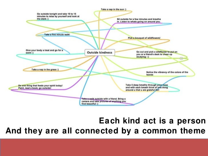 Each kind act is a person And they are all connected by a common theme