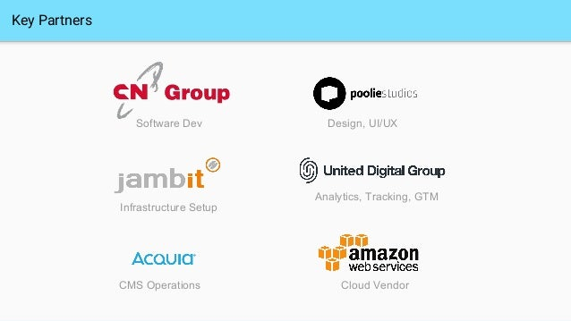 Key Partners Analytics, Tracking, GTM Software Dev Infrastructure Setup Design, UI/UX CMS Operations Cloud Vendor
