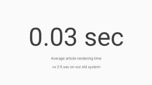 0.03 sec Average article rendering time vs 2-5 sec on our old system