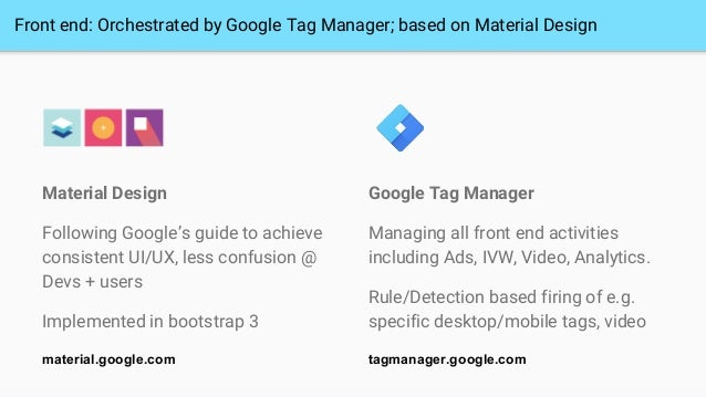 Front end: Orchestrated by Google Tag Manager; based on Material Design Google Tag Manager Managing all front end activiti...