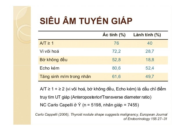 Giá trị tiên đoán ác tính/ nhân giáp Độ nhạy (%) Độ chuyên (%) PPV (%) NPV (%) FNAC (%) Bỏ sót K % Hình ảnh siêu âm (a) D ...