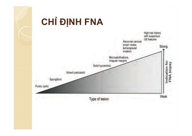 KHUYẾN CÁO THỰC HIỆN FNA THEO ATA Nodule sonographic or clinical features Recommended nodule threshold size for FNA High-r...