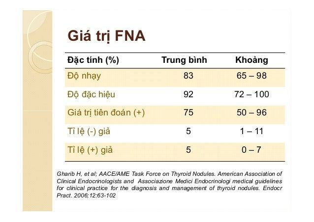 Mẫu FNA tối ưu  Nên được xem xét bởi chuyên gia tế bào học  Cần có thêm thông tin về lâm sàng và SÂ để giúp đọc chính xá...