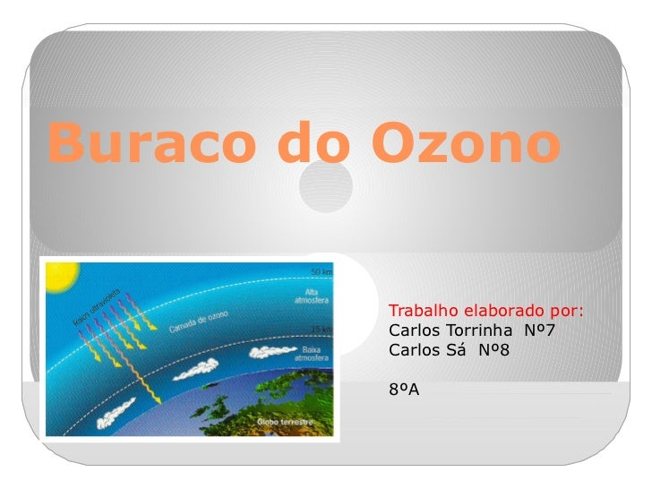 Buraco do Ozono Trabalho elaborado por: Carlos Torrinha  Nº7 Carlos Sá  Nº8 8ºA