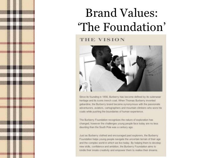 Brand Values:'The Foundation'