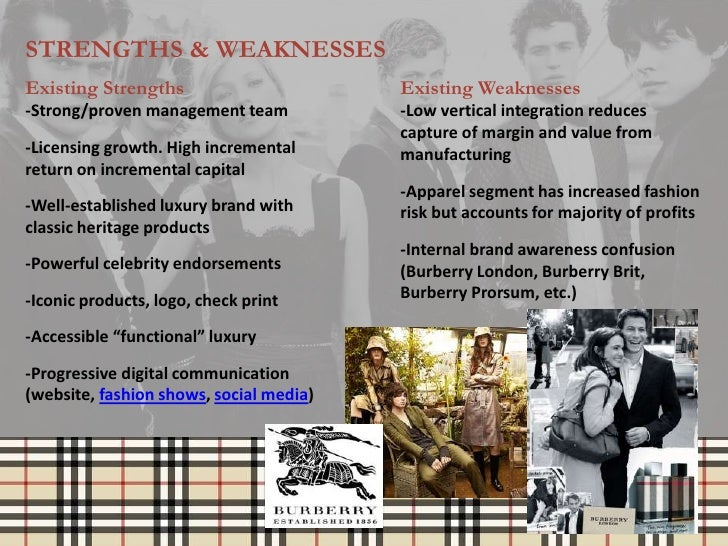 STRENGTHS & WEAKNESSESExisting Strengths                       Existing Weaknesses-Strong/proven management team          ...