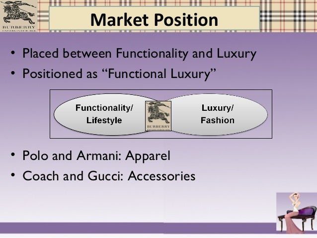 burberry market analysis See burberry group plc's 10 year historical growth, profitability, financial,  efficiency,  morningstar provides stock market analysis equity, mutual fund, and  etf.