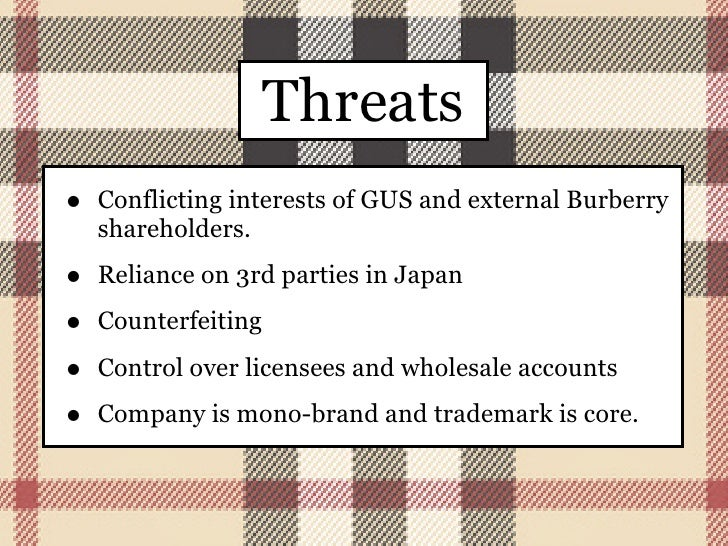 burberry and csr View david kwok's profile on linkedin, the world's largest professional community david has 1 job listed on their profile see the complete profile on linkedin and discover david's.