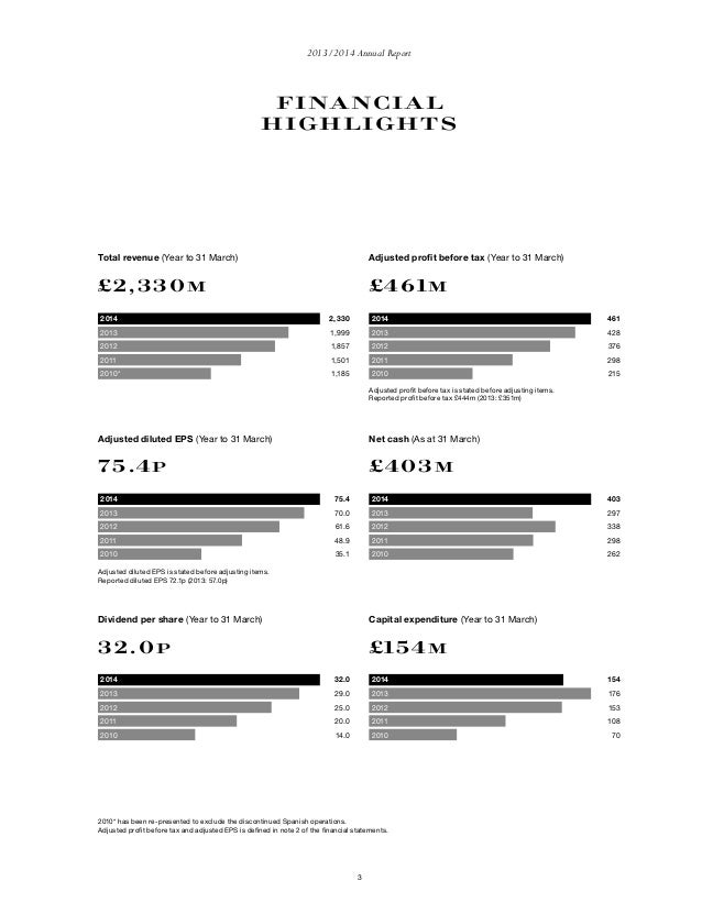 burberry business operations Compare and contrast the international marketing activities of  integral to the  repositioning of burberry in the late 1990's was the company's determination to.