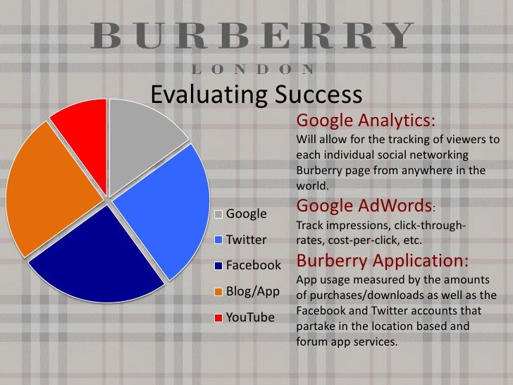 burberry digital marketing Burberry has prided itself on combining digital marketing with sales, such as  allowing shoppers to immediately buy online what they see on the.