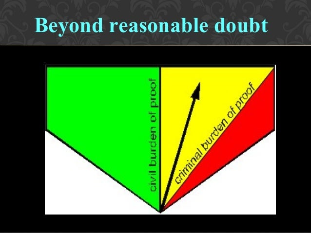 to what extent is reasonable doubt In view of the variety of predispositions among jurors regarding the meaning of proof 'beyond a reasonable doubt',  jurors will assume, to some extent,.