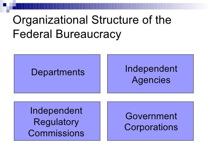 diagram of price elasticity of demand diagram of bureaucracy bureaucracy