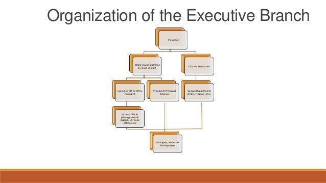Bureaucracy - Define executive office of the president ...