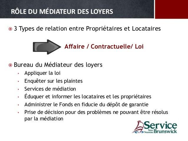RÔLE DU MÉDIATEUR DES LOYERS  3 Types de relation entre Propriétaires et Locataires Affaire / Contractuelle/ Loi  Bureau...