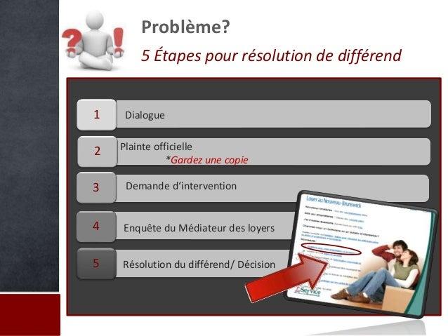 Problème? 5 Étapes pour résolution de différend 1 2 4 3 5 Demande d'intervention Dialogue Enquête du Médiateur des loyers ...