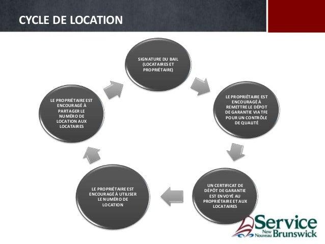 CYCLE DE LOCATION SIGNATURE DU BAIL (LOCATAIRES ET PROPRIÉTAIRE) LE PROPRIÉTAIRE EST ENCOURAGÉ À REMETTRE LE DÉPOT DE GARA...