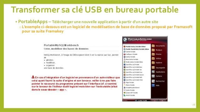 FRAMAKEY USB