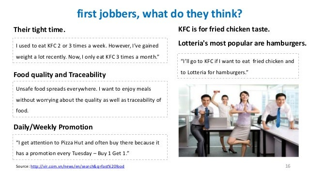 first jobbers, what do they think? Their tight time. I used to eat KFC 2 or 3 times a week. However, I've gained weight a ...