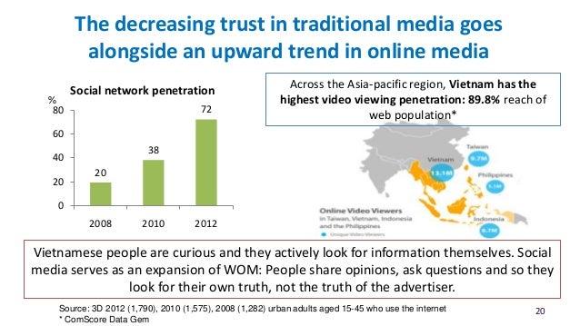The decreasing trust in traditional media goes alongside an upward trend in online media % 80  Social network penetration ...