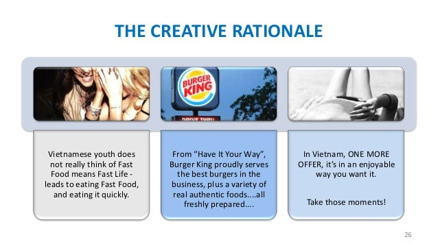 THE CREATIVE RATIONALE  Vietnamese youth does not really think of Fast Food means Fast Life leads to eating Fast Food, and...