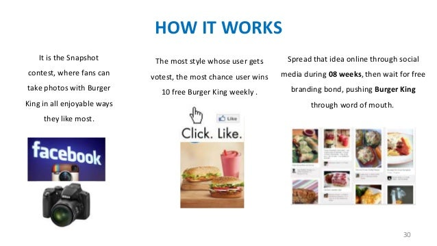 HOW IT WORKS It is the Snapshot  The most style whose user gets  Spread that idea online through social  contest, where fa...