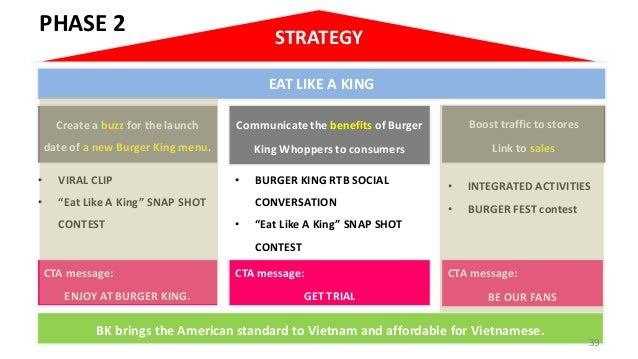 PHASE 2  STRATEGY EAT LIKE A KING  Create a buzz for the launch  Communicate the benefits of Burger  Boost traffic to stor...