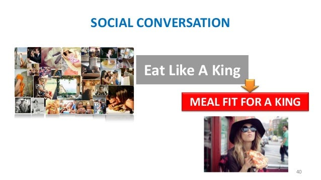 SOCIAL CONVERSATION  Eat Like A King MEAL FIT FOR A KING  40