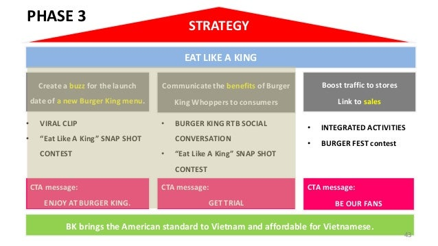 PHASE 3  STRATEGY EAT LIKE A KING  Create a buzz for the launch  Communicate the benefits of Burger  Boost traffic to stor...