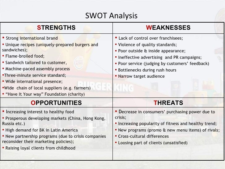 burger swot essay If a big juicy hamburger sounds like a tasty addition to your current menu, or you  want to start a restaurant based on selling burgers, a swot analysis can help.