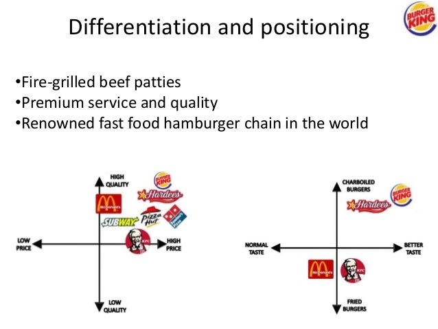 burger king target market Burger king® is one of the world's most recognizable and best loved brands keeping it at the forefront of customers' minds for all the right reasons is the job of our marketing professionals.