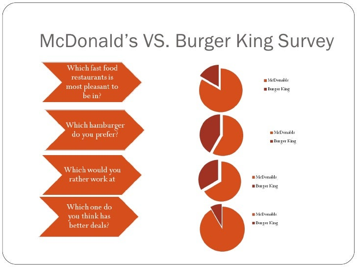 comparing mc donalds and burger king essay Compare and contrast mcdonald's and burger king marketing strategy introduction mcdonald's marketing stratgy burger king marketing stratgy statistics of student in.