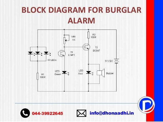 burglar alarm ppt rh slideshare net burglar alarm diagram burglar alarm circuit diagram
