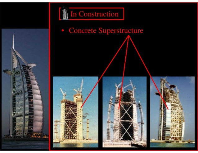 Design Structure Construction And Analysis Of Burj Al