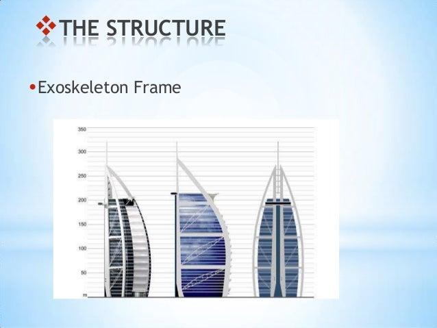 Burj Al Arab Constuction