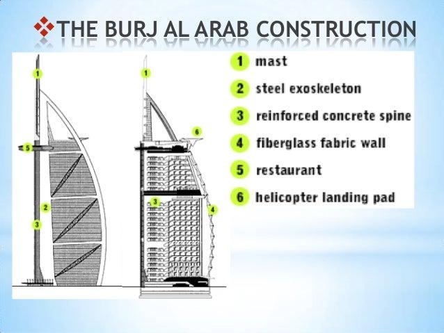 Get Free High Quality Hd Wallpapers Burj Khalifa Floor Plans Pdf
