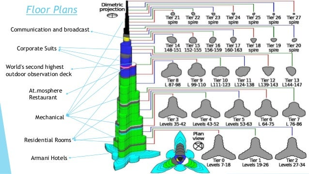 building piping diagram with Burj Khalifa 70239598 on Series E 1531 as well Securityaccess Plan Symbols moreover Article print also Public Works Sanitary Sewer furthermore Fire Fighting 29963540.