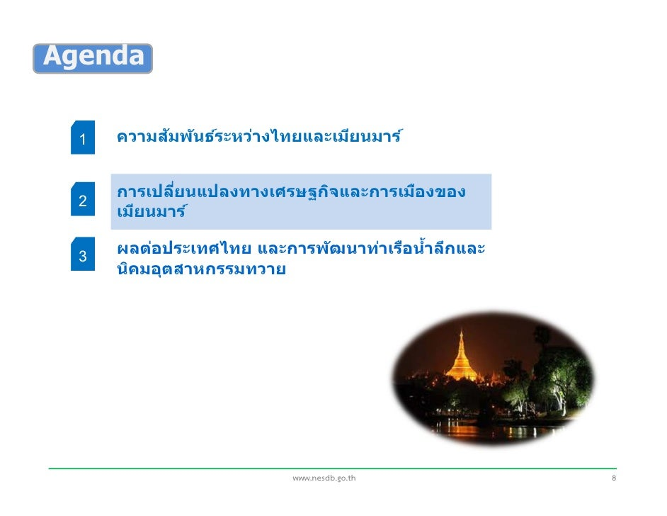 burma and thailand relationship