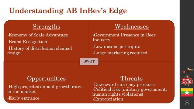 ab inbev 10 pt analysis 2 i overview the proposed merger of ab inbev and sabmiller would place a dominant share of the us beer market in the hands of one vertically integrated company, a transaction that would be.