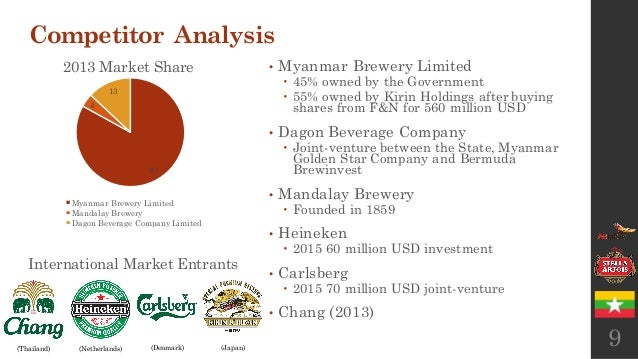 inbev swot analysis The anheuser-busch inbev - swot analysis company profile is the essential  source for top-level company data and information.