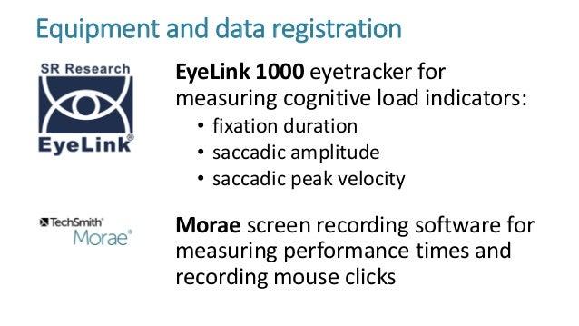 EyeLink 1000 eyetracker for measuring cognitive load indicators: • fixation duration • saccadic amplitude • saccadic peak ...